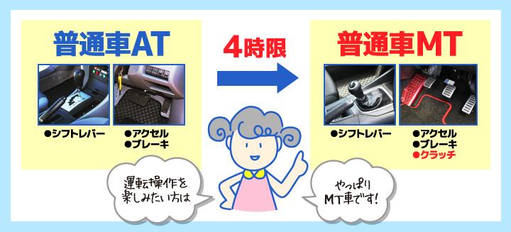 の 免許 費用 車 日本の運転免許